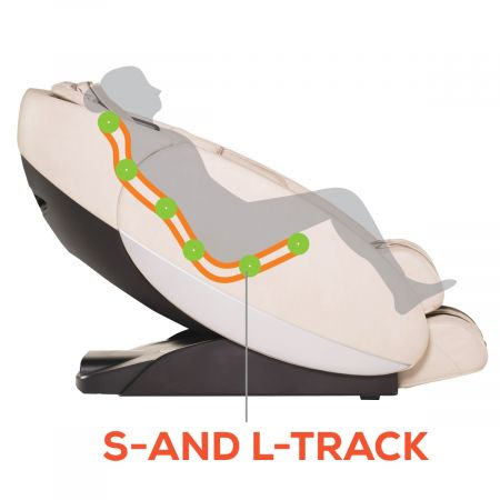 S- and L-Track on the Novo XT